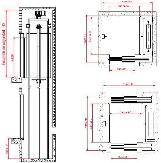 Lifttechnik S.A. - Componentes del Ascensor